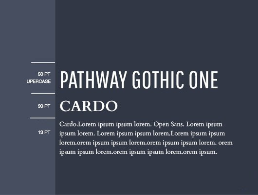 font chữ pathway Gothic One + Cardo